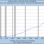 """Michael Snyder ~ Show This To Anyone Who Believes That """"Things Are Getting Better"""" In America"""