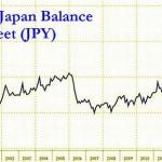 James Hall ~ The Japanese Debt Economy