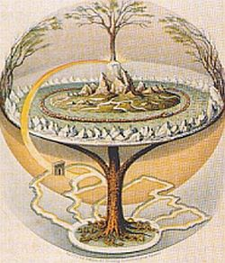 This is an ancient Hindu drawing of tunnels connected from a mountain (Mount Kailash)